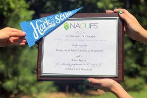 The 2019 NACUFS Sustainability Award