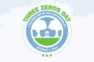 Three Zeros Day, October 7, 2019
