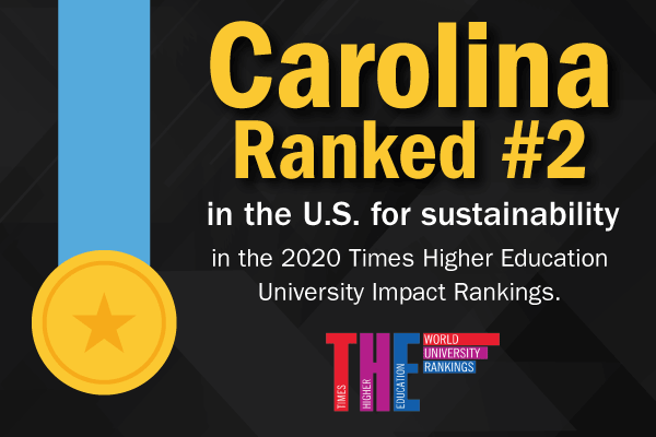 Carolina Ranked #2 in the U.S. for Sustainability 2020